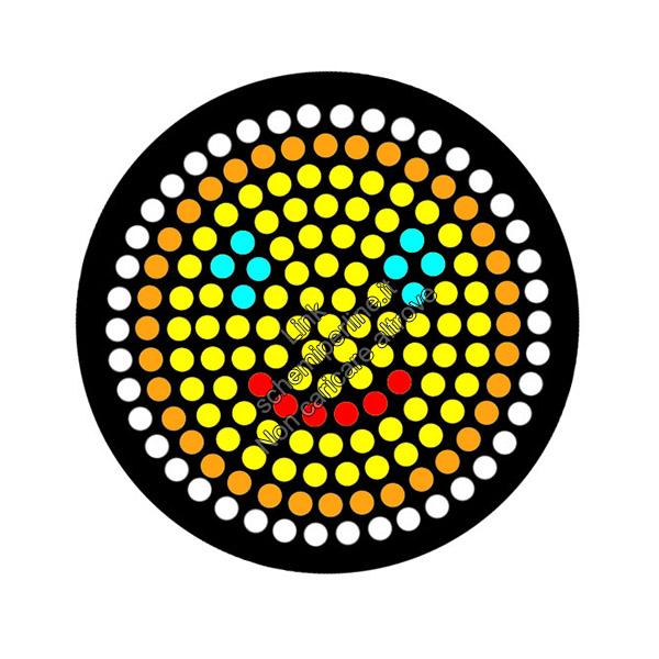 Schema pyssla con le basi rotonde il Sole